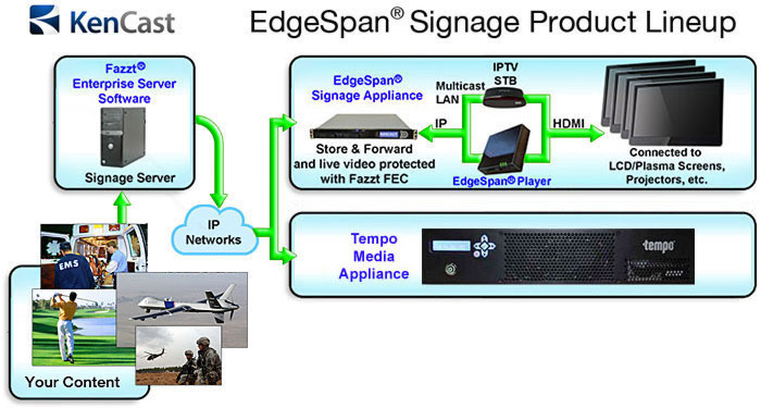 edgespan_chart_07
