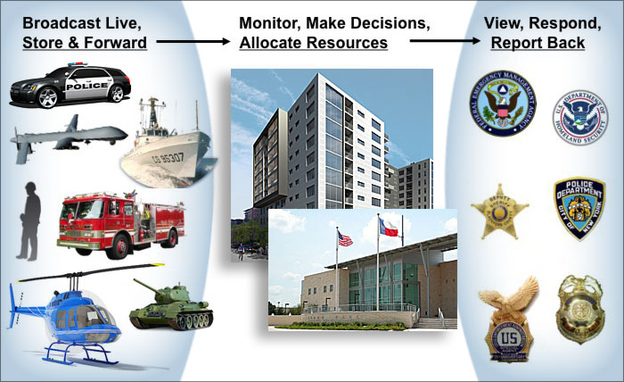 pubsafety_military_homeland