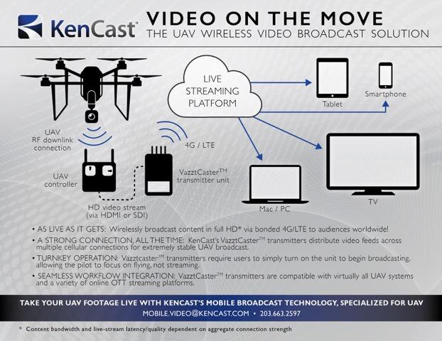 KenCast_UAV